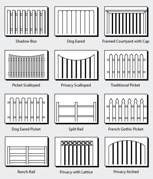 free wood fence design plans