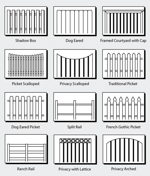 Free fence designs plans