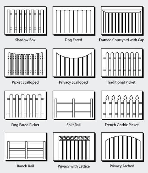 shadow box fence plans